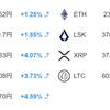 仮想通貨に明るいニュース!XRPが前日比プラス20%の暴騰!