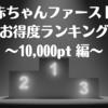 【子育て】「赤ちゃんファースト」のお得な引き換え商品ランキング(10,000pt)