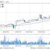 REIT(リート)投資ガイド(8966 平和不動産リート投資法人:第32期 の巻)