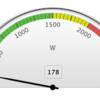 スマートメーターの瞬時電力や履歴をWebブラウザで見る
