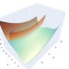 数理最適化の勉強メモ − 最急降下法 / ニュートン法の原理と特徴