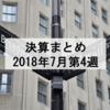 【決算まとめ】2018年7月23日~27日の米国株決算 ② -ハイテク株編-