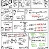 簿記きほんのき28【仕訳】販売した時の送料(自分負担)