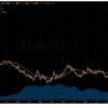 トレード記録 8/11 EUR/USD 19:00〜24:00 +64pips
