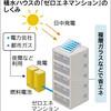 ゼロエネルギーマンション