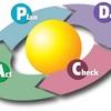 PDCAサイクルとは⁇ 最初のPについて紹介