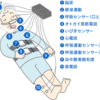 睡眠時無呼吸症候群(SAS)のポリグラフ検査を受けてきました