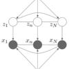ベイズ混合モデルにおける近似推論③ ~崩壊型ギブスサンプリング~