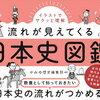 【補助教材】「流れが見えてくる日本史図鑑」