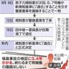 柏崎刈羽原発、13日「適合」へ 「東電資格ない」一転 - 東京新聞(2017年9月7日)