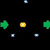 系外惑星の反乱