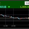 ノリタケカンパニーリミテドが後場株価上昇率1位2021/5/11