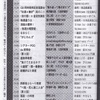 『東京かわら版』3月号に「おてらくごのススメ」告知がのりました。