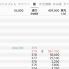 【2385】総医研ホールディングス S高