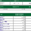 7/25  任天堂ストップ安