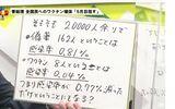 百田尚樹「新型コロナワクチンの副作用の方が怖い・予防効果95%と言ってよいの?」虎の門ニュースで