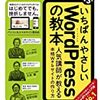 Wordpress備忘録