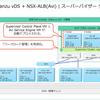 vSphere with Tanzu NSX-ALB(Avi)版ラボ環境構築。Part-04 スーパーバイザー クラスタの構成