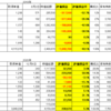 20年12月4日 日本株 EV関連銘柄上昇