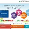【PONEY】ベルーナのカードローンでたった147円で5,850ANAマイル!