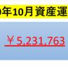 【2020年10月投資運用額】大統領選直前に大暴落!!