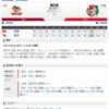 2019-06-14 カープ第64戦(コボスタ宮城)●2対11楽天(35勝28敗2分)床田、薮田で7被弾!もはや打つ手なしのチーム崩壊。