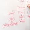 プロダクトマネージャーの意思決定ロジックの可視化