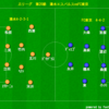 J1リーグ第20節 FC東京vs清水エスパルス レビュー