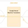Google翻訳はチョムスキーの生成文法を作り出したのか