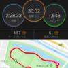 新横浜公園で30km㎞走