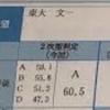 慶應義塾ニューヨーク学院合格,国立長野高専合格,東大実戦模試結果