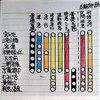 京電を語る③158…3月1日日曜日ダイヤ改正