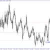 FXトレード 7月12日 新規注文 「EUR/USD 押し目買い2度目のチャレンジ」