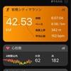 【速報】板橋シティマラソン
