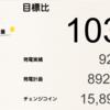 11月の千葉市緑区高田町1号発電所における総発電量は923kWh(目標比103%)でした!