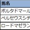 【◆偏差値予想表◆(中山・中京)】2021年9月20日(月)