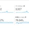 【ブログ運営】1ヶ月経過報告 読者数 PV数