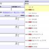 コードでもカナでも漢字でも検索可能なプルダウンリスト