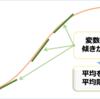 Pythonを使ってロジスティック回帰の限界効果を求める