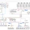 ネットワーク図を書くときに考えること