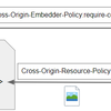 Cross-Origin-Embedder-Policyヘッダについて
