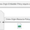 Cross-Origin-Embedder-Policyヘッダについて