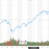 2013年4月、5月に2008年リーマンショックから戻した後の株価の動き