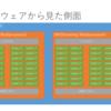 CUDA Parallel Reduction