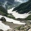 白馬岳の魅力