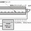 銅蒸気レーザー(Copper Vapor Laser)│構造、出力、応用
