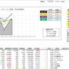【運用成績】 17.24week (17/06/17) 年初来 +6.7%