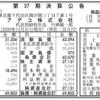 アデコ株式会社 第37期決算公告
