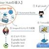 怠惰のすゝめ。Docker Hubで実現する効率的なチーム開発