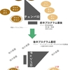 オランダ・バッハ協会管弦楽団&佐藤俊介(ヴァイオリン、音楽監督)